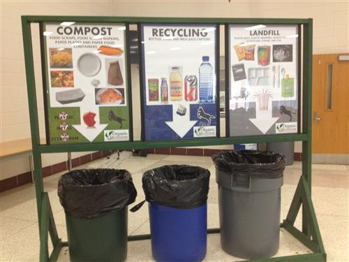 Compost, Recycle, Landfill